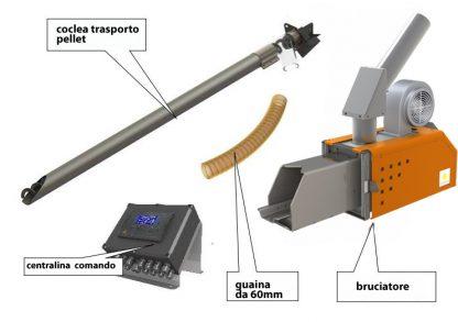 kit pacchetto BRUCIATORE FIREFOX VIP