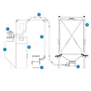 Kit sistemarasporto pneumatico pellet NOVA 3 1350W stand-alone